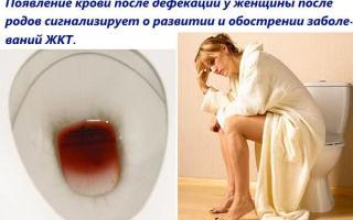 Причины крови у мужчин при дефекации