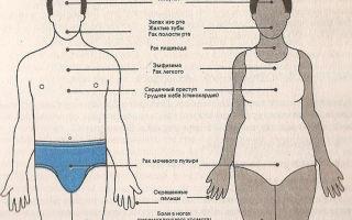 Оценка вреда курения для мужчин
