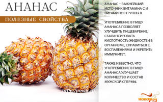 Чем полезен ананасовый сок для мужчин?