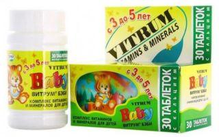 Как выбрать подходящие витамины для мужчин
