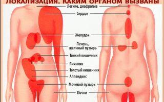 Что провоцирует боль в левом боку внизу живота у мужчины?