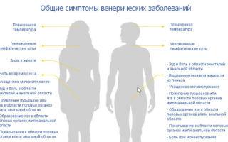 Симптомы и лечение зппп у мужчин