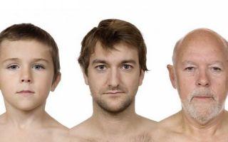 Индекс фертильности у мужчин разного возраста