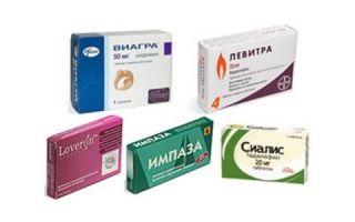 Лекарственные препараты для потенции у мужчин