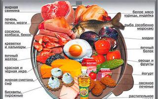 Сбалансированное и здоровое питание для мужчин — залог здоровья