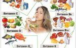 Какие витамины помогут от выпадения волос