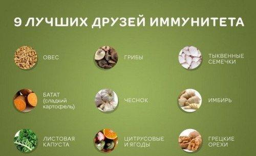 друзья иммунитета