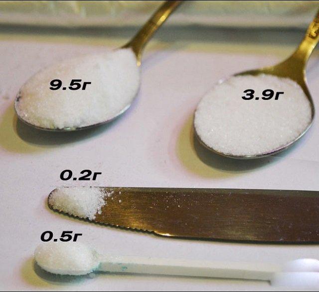 размеры соли