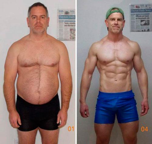Тренировки убрать живот и бока мужчине
