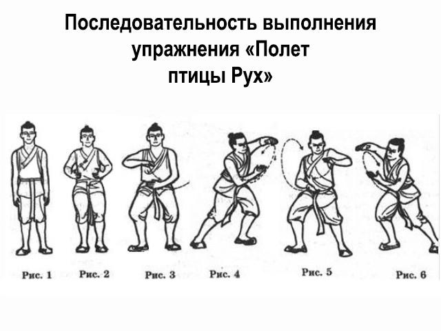 Восточные упражнения для потенции - лучшие практики