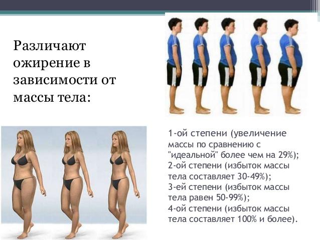Ожирение 1 степени у мужчин: диагностика и лечение