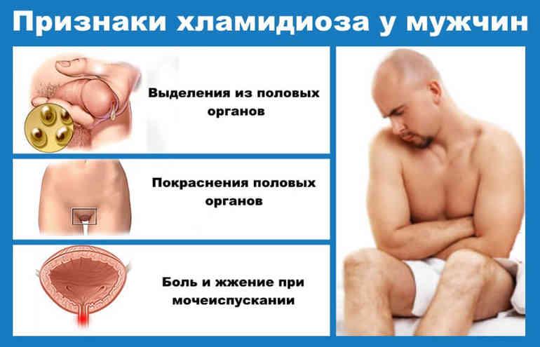 Простуда мужских половых органов симптомы