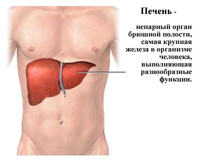 Симптомы гепатит с у мужчин фото