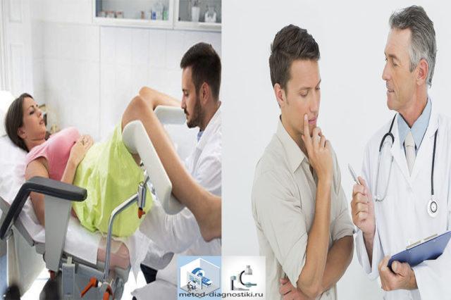 Мазок из уретры у мужчин – Стоимость урологического мазка на флору и как берут — Медицинский женский центр в Москве