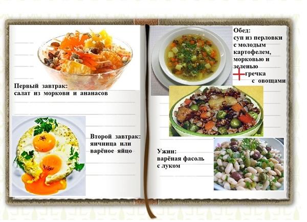 Вкусное правильное питание для похудения меню на