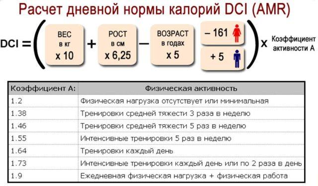 Как рассчитать калории для похудения мужчине