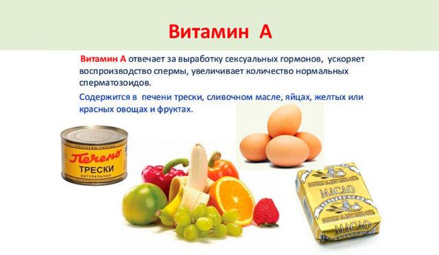 Продукты и витамины для поднятия качества спермы для эффективного зачатия