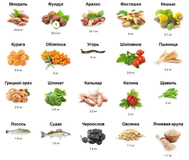 Препараты с витамином е для мужчин